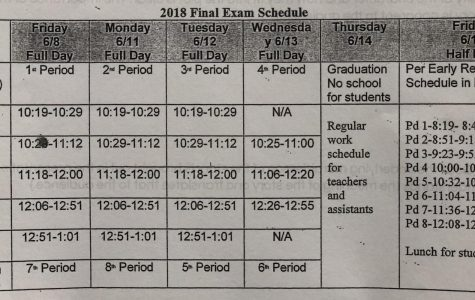 UnTESTed Schedule
