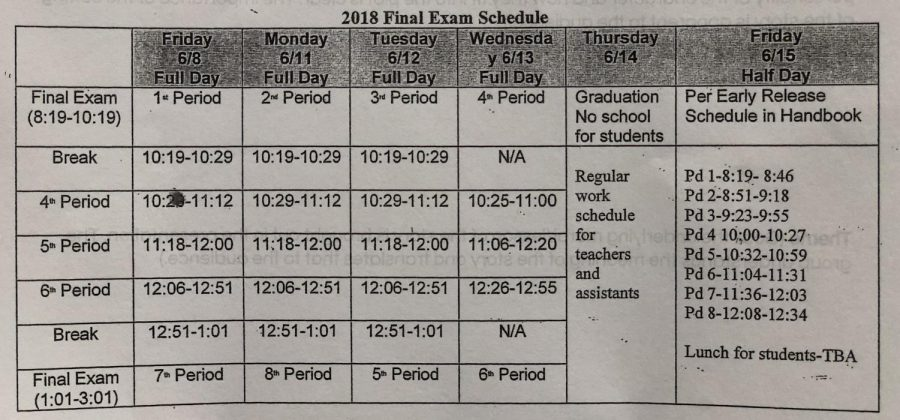 The+final+schedule+for+students.