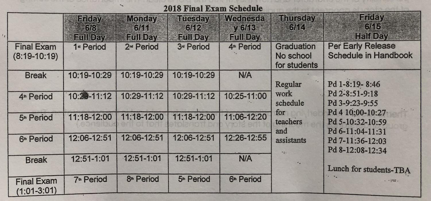 The final schedule for students.