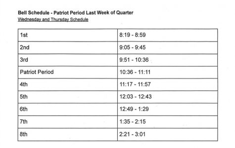 End of Quarter Schedule Revised