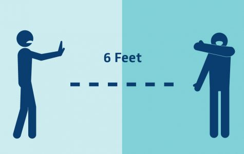 This graphic demonstrates the distance individuals should keep at all times.